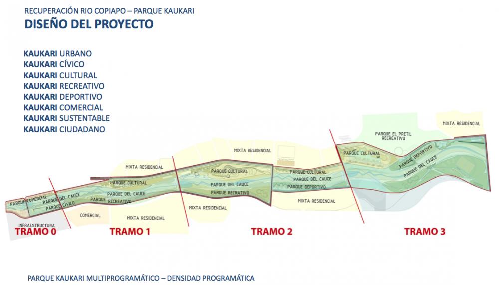Diseño del proyecto. Parque Kaukari de Copiapó.