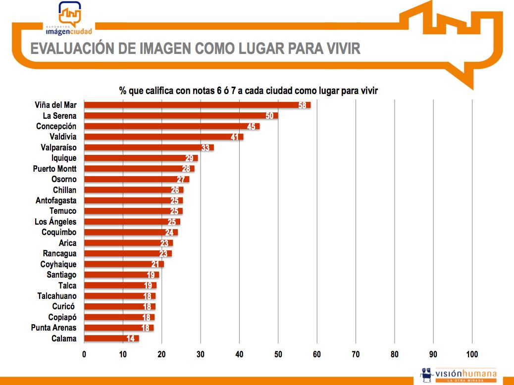 Bar metro imagen ciudad 2014 mejor ciudad para vivir - Mejores ciudades de espana para vivir y trabajar ...