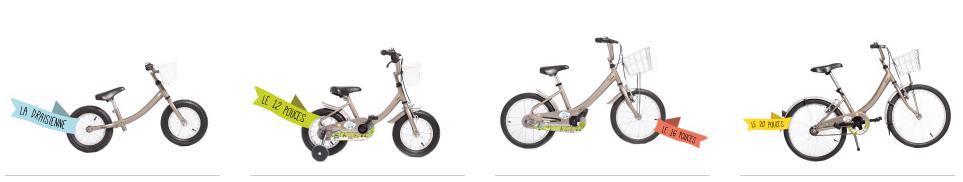 Modelos de bicicletas de P'tit Velib'. Fuente: P'tit Velib'.