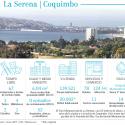barometro imagen ciudad La Serena Coquimbo