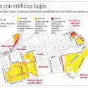 altura barrios providencia