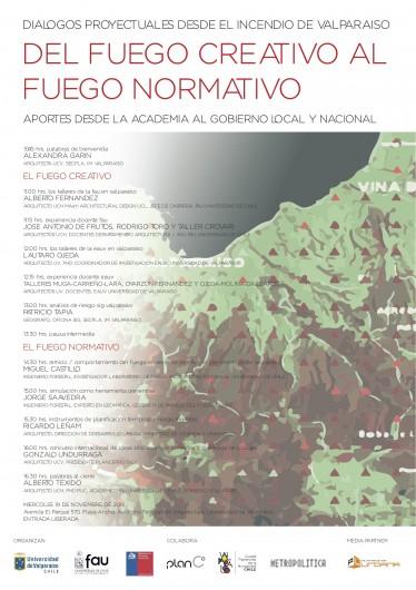 Afiche Encuentro Del fuego creativo al fuego normativo