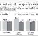 Precio de transporte público sin subsidio