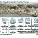 Barómetro de ciudades Puerto Montt y Puerto Varas