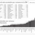 Contribuciones Región Metropolitana