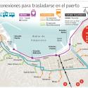 Pasaje integrado Valparaíso