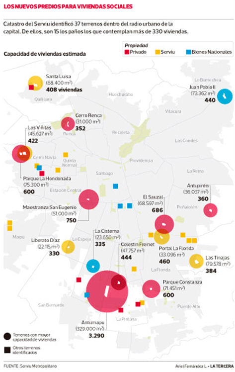 120 hectareas para viviendas sociales