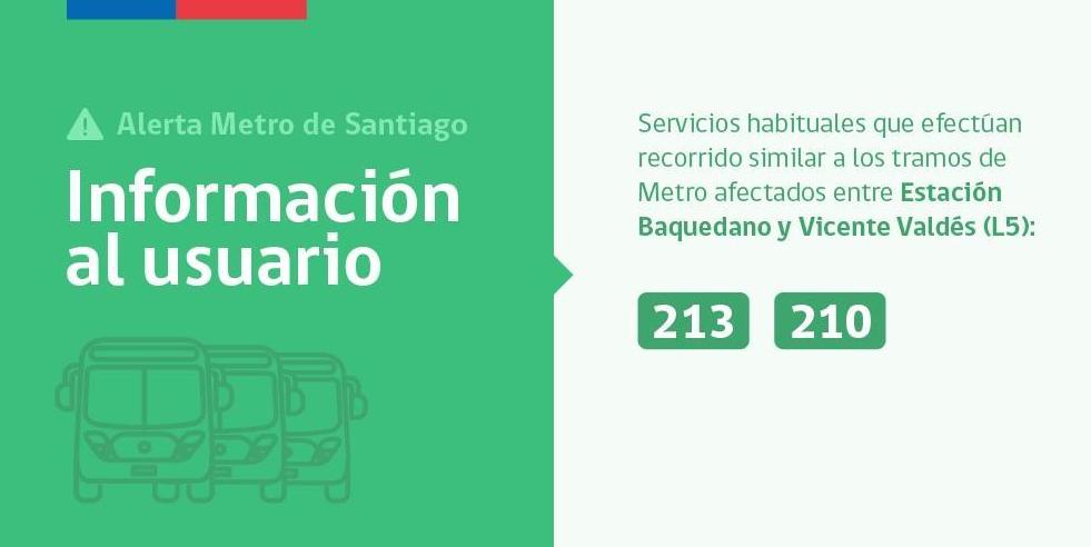 Medidas de contingencia Falla en Metro de Santiago 2