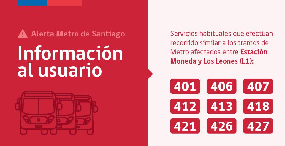 Medidas de contingencia Falla en Metro de Santiago 3