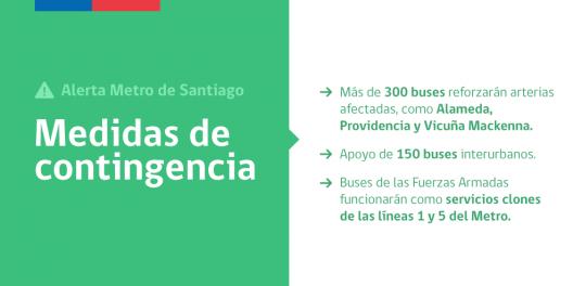 Medidas de contingencia Falla en Metro de Santiago