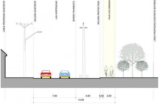 Perfil Transversal Calle Las Hortensias, Talcahuano. Cortesía de Arquitectos de Concepción.