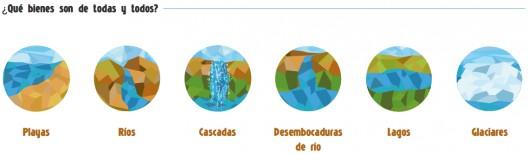 bienes de uso publico chile