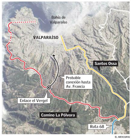 accesos viales cerros valparaiso