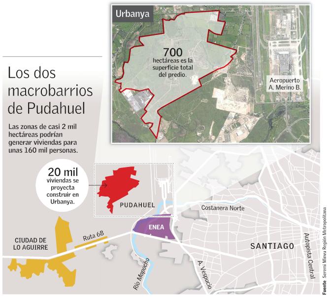 ciudades region metropolitana