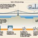 construccion puente chacao