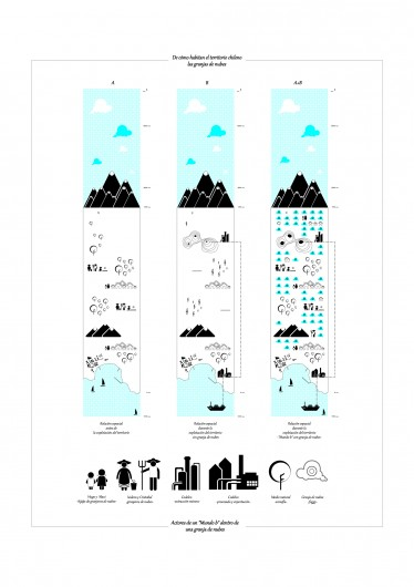 Cómo habitan el territorio chileno las granjas de nubes. Image Cortesia de Z4Z4