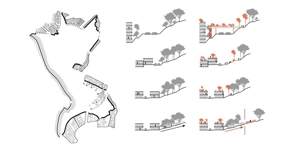 Borde existente y propuesta final. Image Cortesia de Equipo Primer Lugar