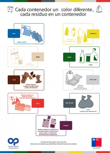 Quiero reciclar d nde reciclar actualizado - Colores para reciclar ...