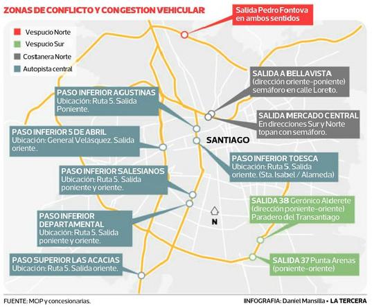 11 puntos de congestion