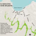 parques en quebradas de valparaiso