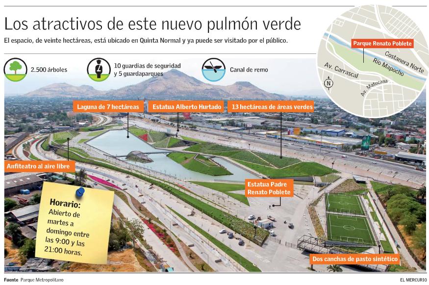 iinauguracion parque renato poblete