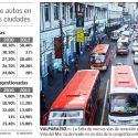 congestion vial ciudades chile