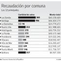 impuesto verde por comuna