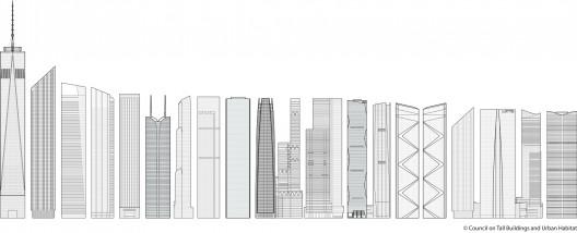 Edificios supertall