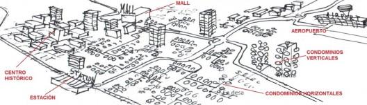 Esquema que refleja las estructuras 'en serie' de la ciudad, conectadas por las redes de tránsito . Imagen Cortesía de Miguel Gómez Villarino