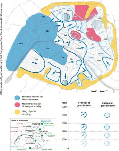 Dinámicas espaciales de la gentrificación en París desde la década de 1960. Imagen © Anne Clerval, 2008