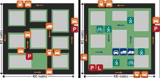 Figura 1: Comparativa entre la ciudad existente y la planificada mediante supermanzanas. Fuente: Agencia de Ecología Urbana de Barcelona (2012).