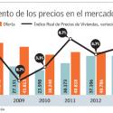 superficie departamentos vendidos 2014