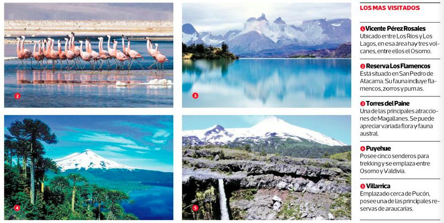 parques nacionales region de los lagos