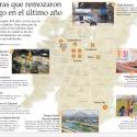 10 obras aniversario 474 años santiago