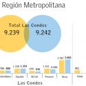 inmigrantes region metropolitana