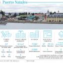 puerto natales desarrollo urbano
