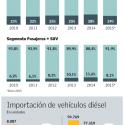 importacion vehiculos diesel