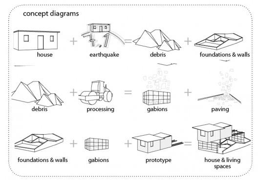 concept-diagrams-2