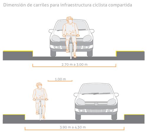 "Fuente: ""Infraestructura"" (Tomo IV)."