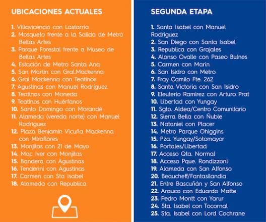 Fuente: Municipalidad de Santiago.
