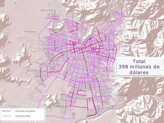 Fuente: Plan Maestro de Transportes Santiago 2025.