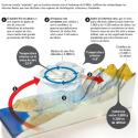 nucleo frio en altura inundaciones marzo 2015