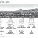 barometro de las ciudades coyhaique