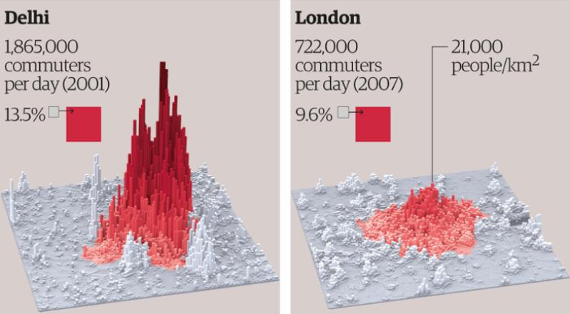 delhi londres densidad urbana lse cities