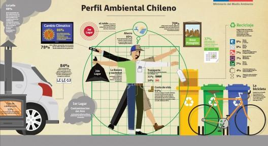 infografia resultado encuesta nacional medio ambiente
