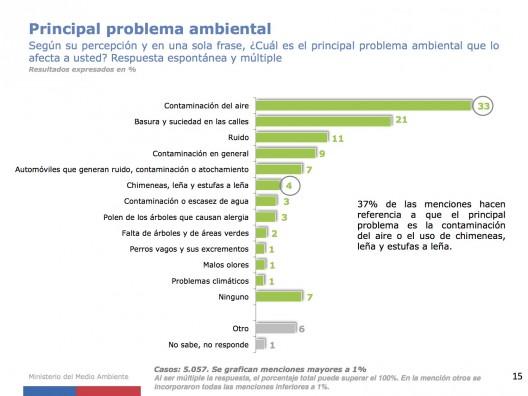 © Ministerio de Medio Ambiente
