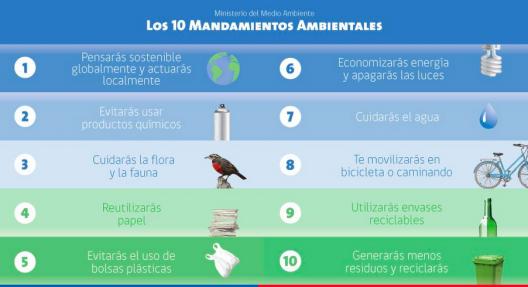 © Ministerio de Medio Ambiente de Chile