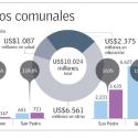 presupuesto municipios 2014