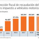 impuestos verdes automoviles chile