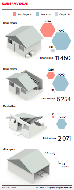viviendas danadas